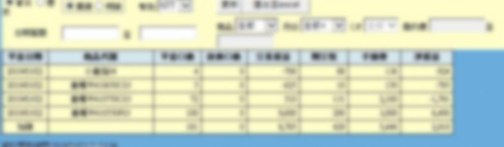 3月22日 我的波段單 (附上對帳單)