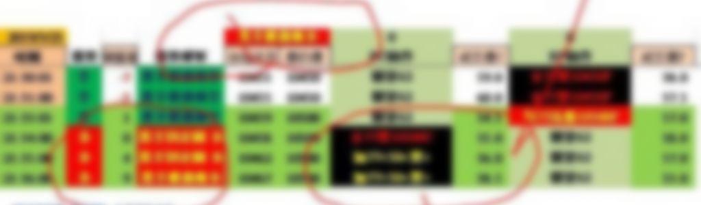 黑手搬錢術 週選擇權op當沖(03/25)  夜盤