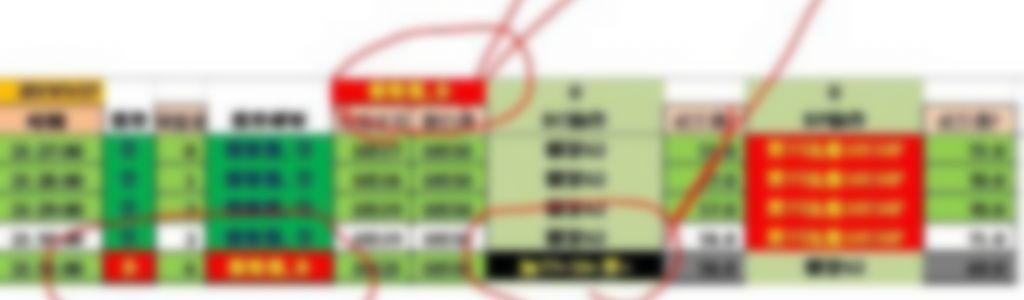 黑手搬錢術 週選擇權OP當沖(03/27) 夜盤 Part2