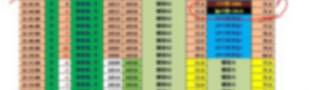 黑手搬錢術 週選擇權OP當沖(03/27) 夜盤 Part3