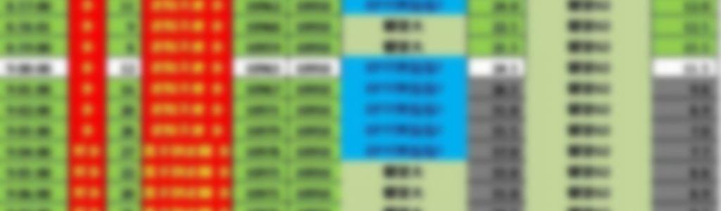 黑手搬錢術 週選擇權op當沖(04/15)