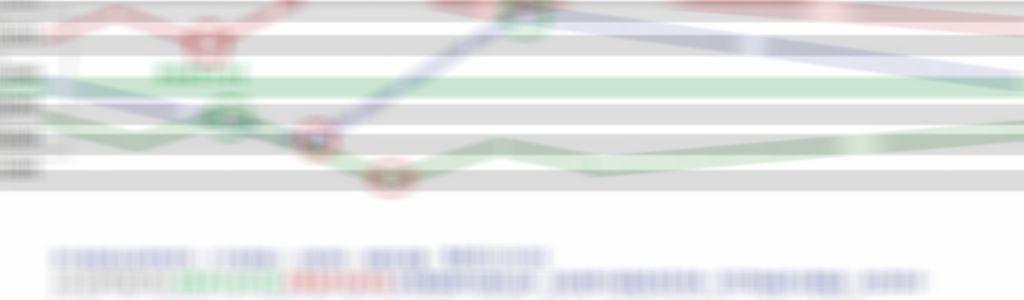 4/22台指期當沖點位轉折預測分享