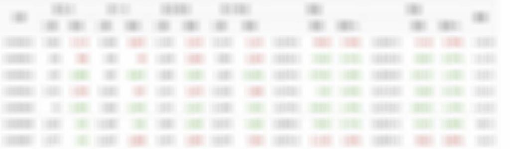 05/15散戶多空比+大戶期指∼回文全退點
