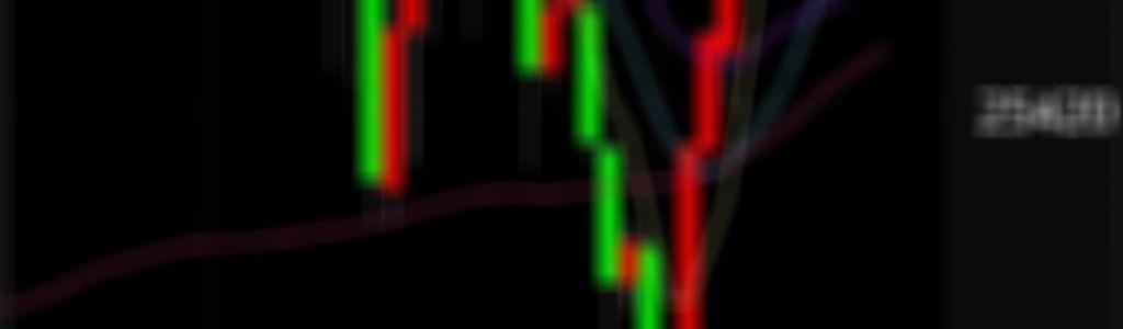 20日FED會議當天美股道瓊K線模擬