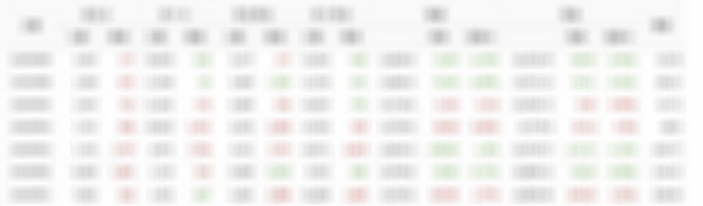 07/10散戶多空比+大戶期指∼回文全退點