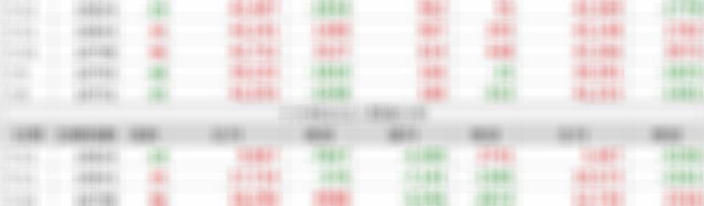 7月結算前導分析(下)-進擊的巨人