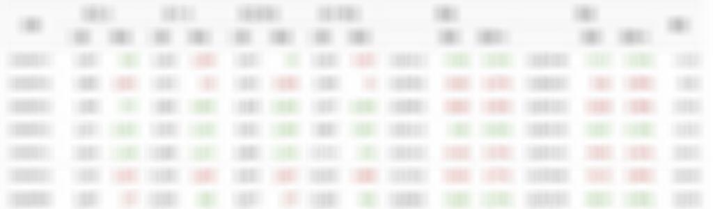 07/17散戶多空比+大戶期指∼回文全退點