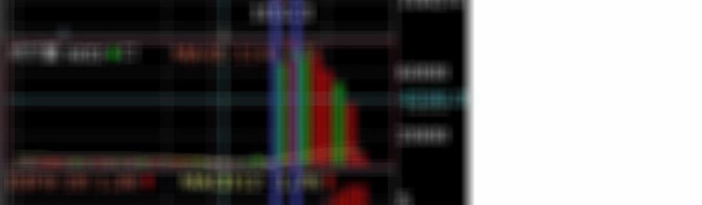 2019/7/18 盤勢說明 、股票選擇 (推文贈5點)