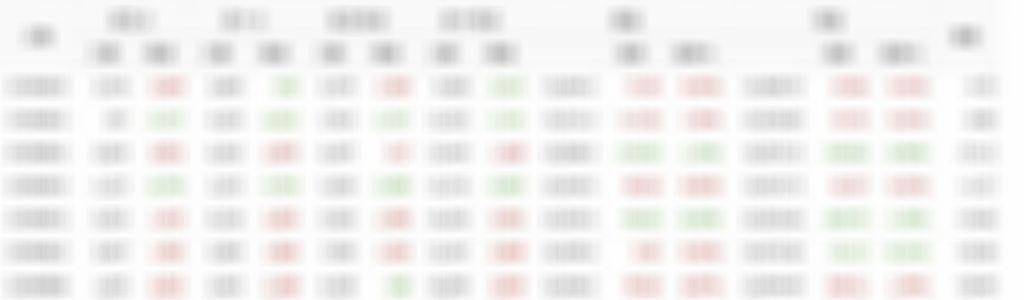 08/19散戶多空比+大戶期指∼回文全退點