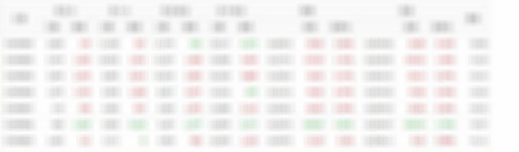 09/02散戶多空比+大戶期指∼回文全退點