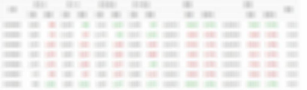 09/03散戶多空比+大戶期指∼回文全退點