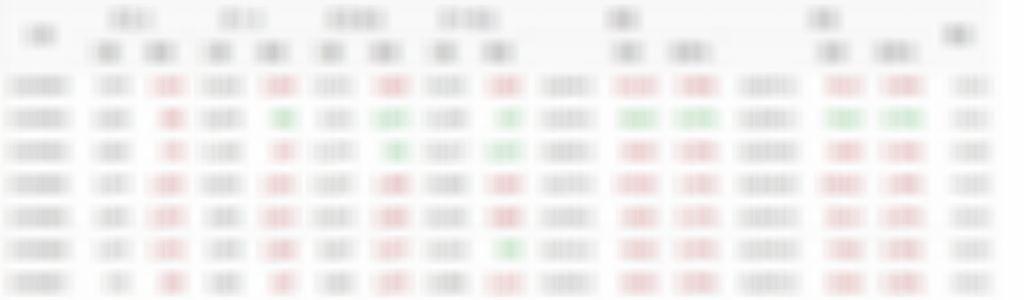 09/04散戶多空比+大戶期指∼回文全退點