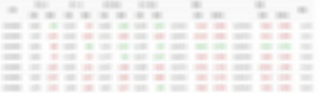 09/05散戶多空比+大戶期指∼回文全退點