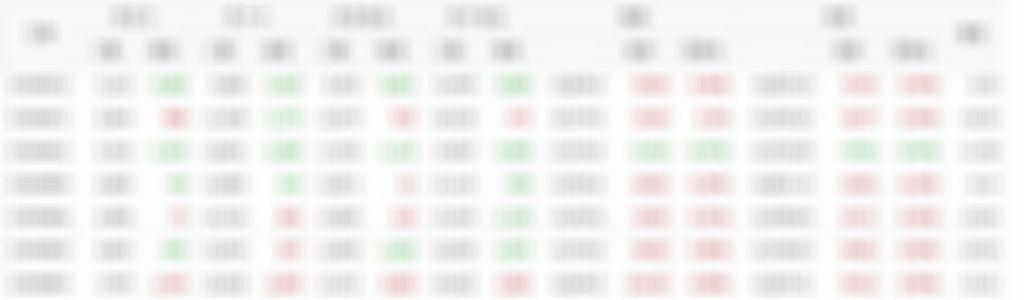 09/12散戶多空比+大戶期指∼回文全退點