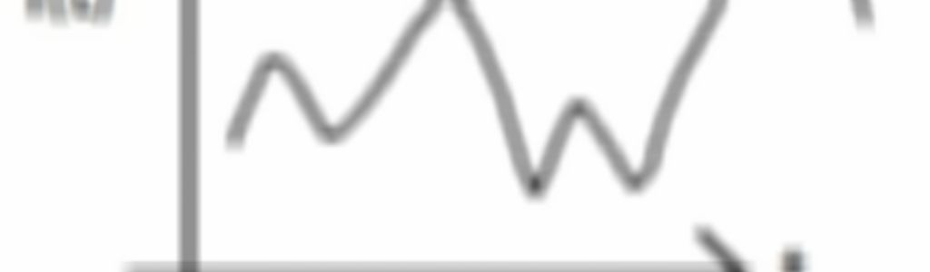 [數學] 用傅立葉分析來研判股市的震盪與趨勢 - (I)
