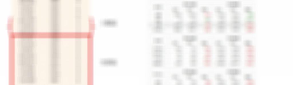 [1007盤前稿]道瓊開盤先跌100點