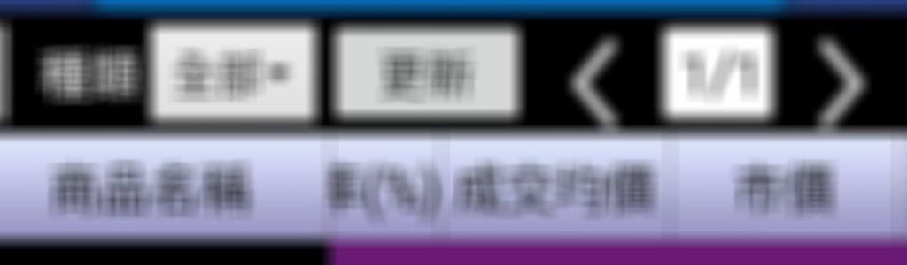 10/9與虎謀餐 睡前預掛單成交
