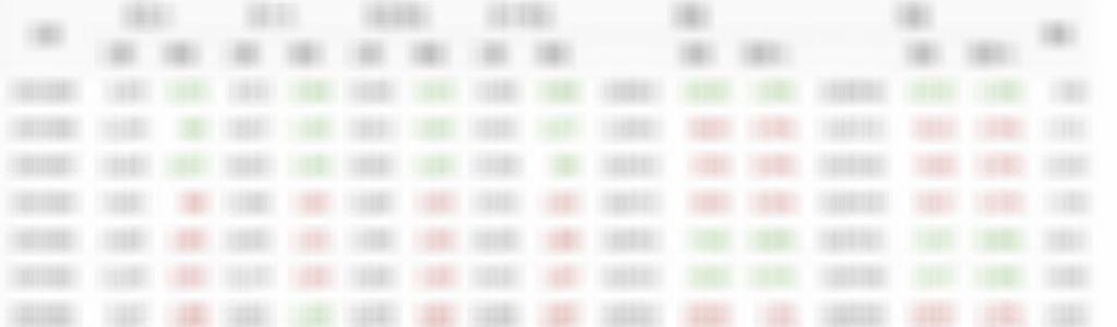 10/09散戶多空比+大戶期指∼回文全退點