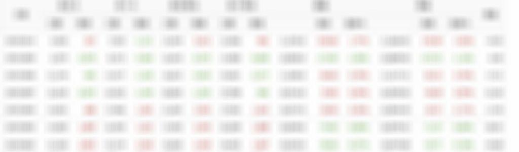 10/14散戶多空比+大戶期指∼回文全退點