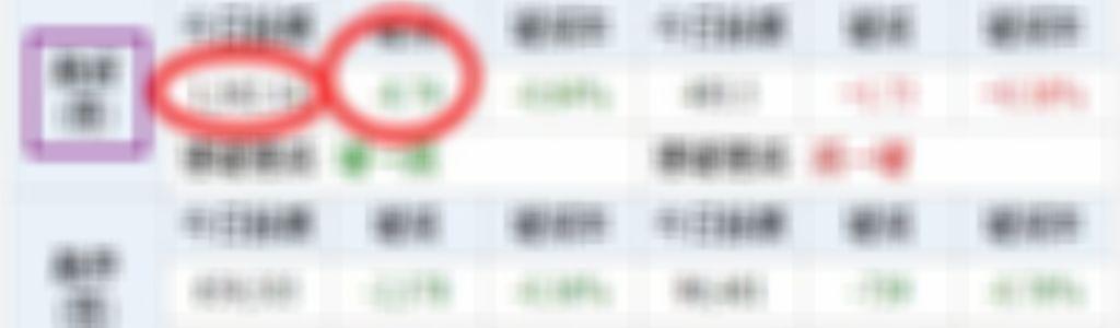 當籌碼都被x住了~台灣是砝碼~?