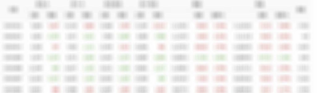 10/16散戶多空比+大戶期指∼回文全退點