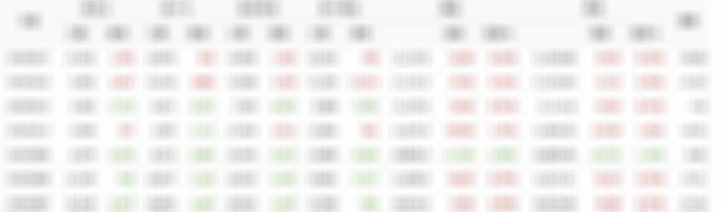 10/17散戶多空比+大戶期指∼回文全退點