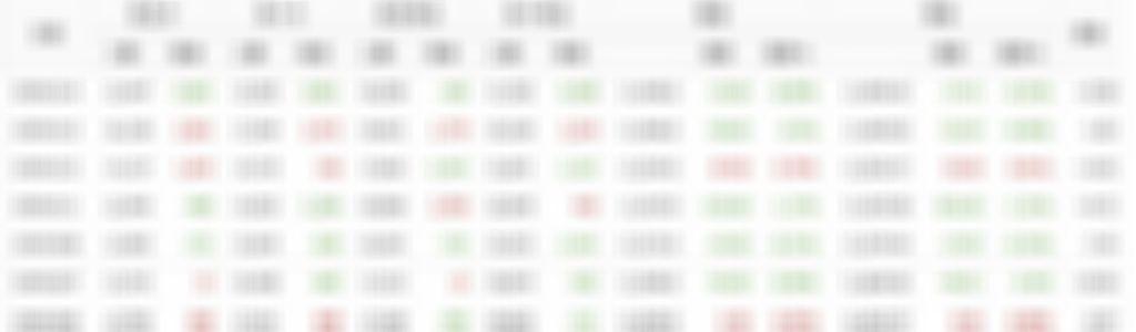 11/14散戶多空比+大戶期指∼回文全退點
