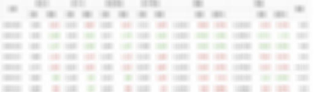 12/02散戶多空比+大戶期指∼回文全退點