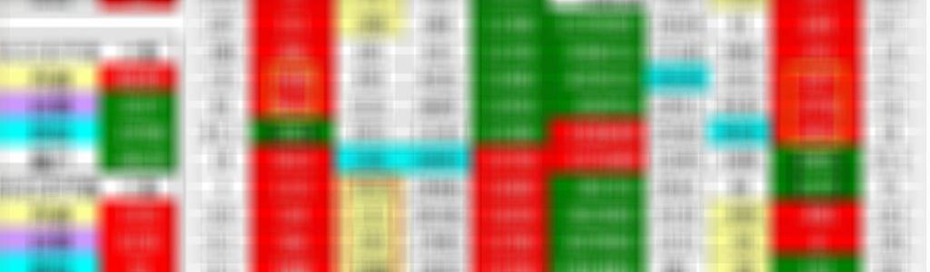 12/3 : 明日結算走勢預估(回文贈點)