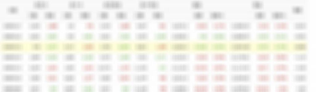01/17散戶多空比+大戶期指∼回文全退點