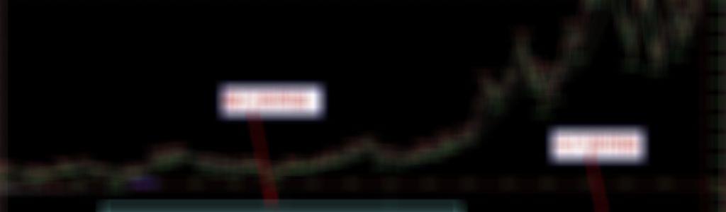 不敗,股市尋奇,有錢人的專用標的