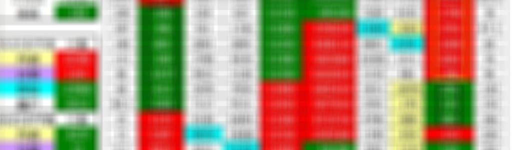 02/03 盤後OP籌碼與價差單分享