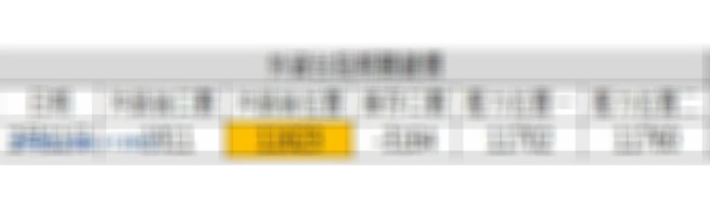 0212周結算必測點位(沒來全額退點)