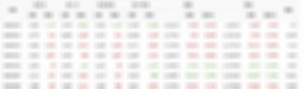 02/14散戶多空比+大戶期指∼回文全退點