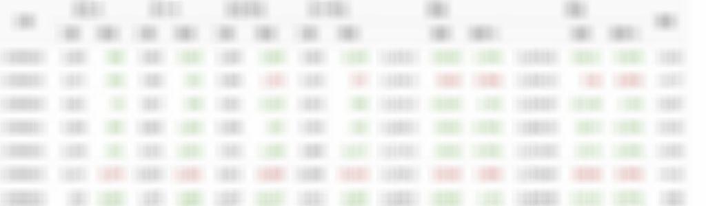 02/26散戶多空比+大戶期指∼回文全退點