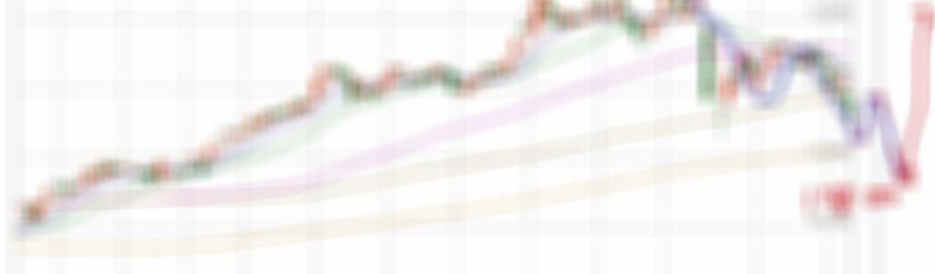 美股後續及台股看法(續)
