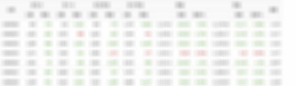 03/02散戶多空比+大戶期指∼回文全退點