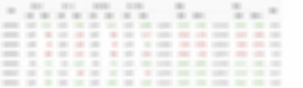 03/06散戶多空比+大戶期指∼回文全退點