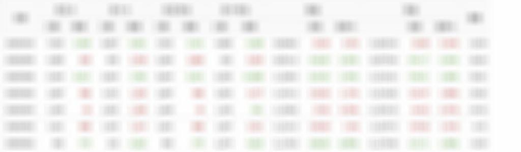 03/10散戶多空比+大戶期指∼回文全退點