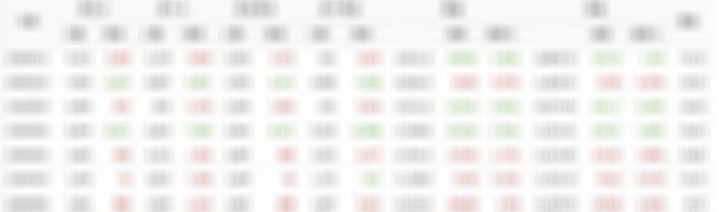 03/11散戶多空比+大戶期指∼回文全退點