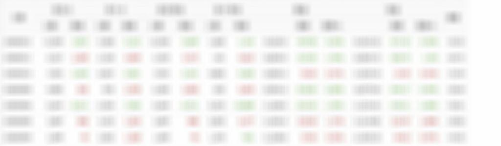 03/12散戶多空比+大戶期指∼回文全退點