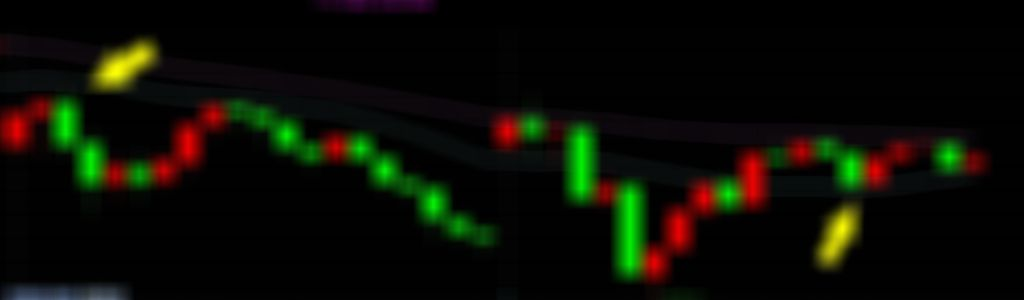 週一盤勢預測 ,高點與低點參考