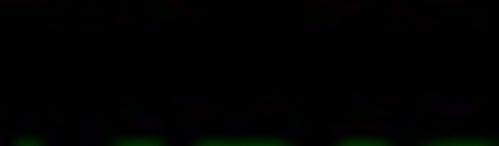 5/22 夜盤 ...  上半場與下半場的看法(還有極短線必測)
