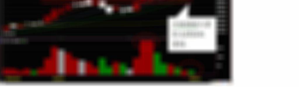 注意下一檔可能大漲的股票 (回文贈點)