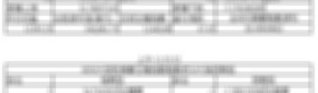 (6/5盤中非即時) 0050對加權指數貢獻點數變化-part 2