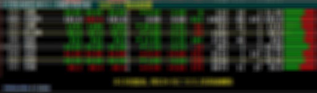 程式篩選6月營收年增30%以上,股價周線漲勢強勁中