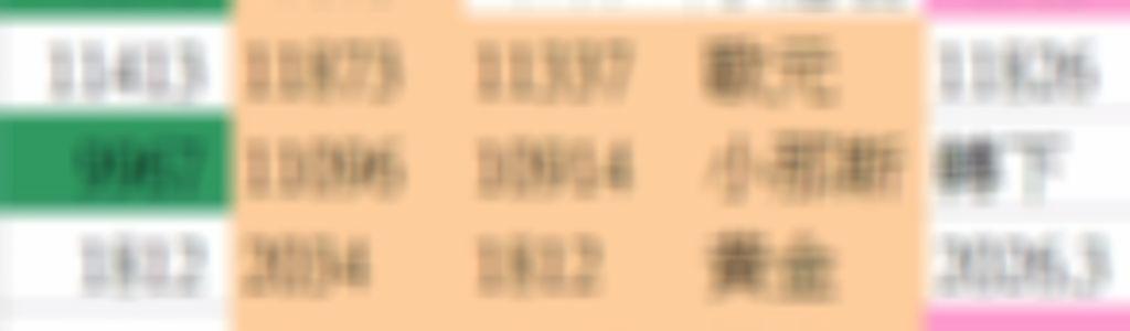 8/5收盤後研究,重新修正