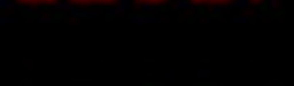 9/15 夜盤 ... 惦惦