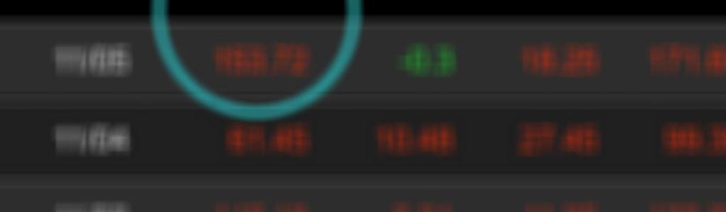 11/6 : 主力今也留下太多訊號!!近在咫尺,好好應對!