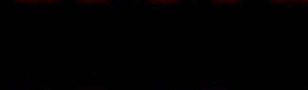 11/18 夜盤 ... 連續性的訊號